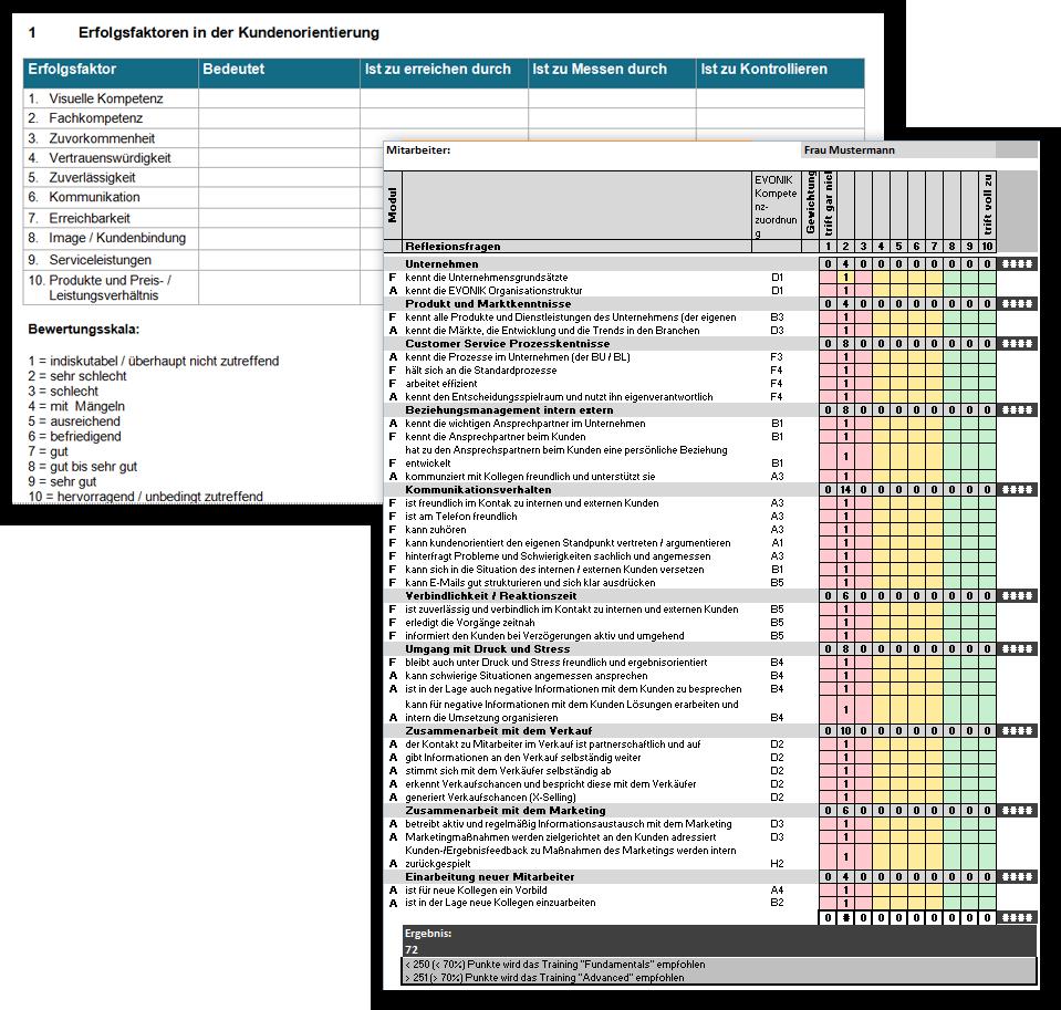 Checklisten Servicequalität